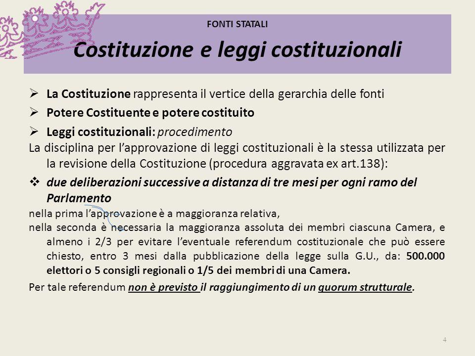 FONTI STATALI Costituzione e leggi costituzionali La Costituzione rappresenta il vertice della gerarchia delle fonti Potere Costituente e potere costi