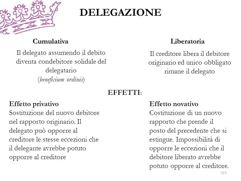 DELEGAZIONE CumulativaLiberatoria Il delegato assumendo il debito diventa condebitore solidale del delegatario (beneficium ordinis) Il creditore liber