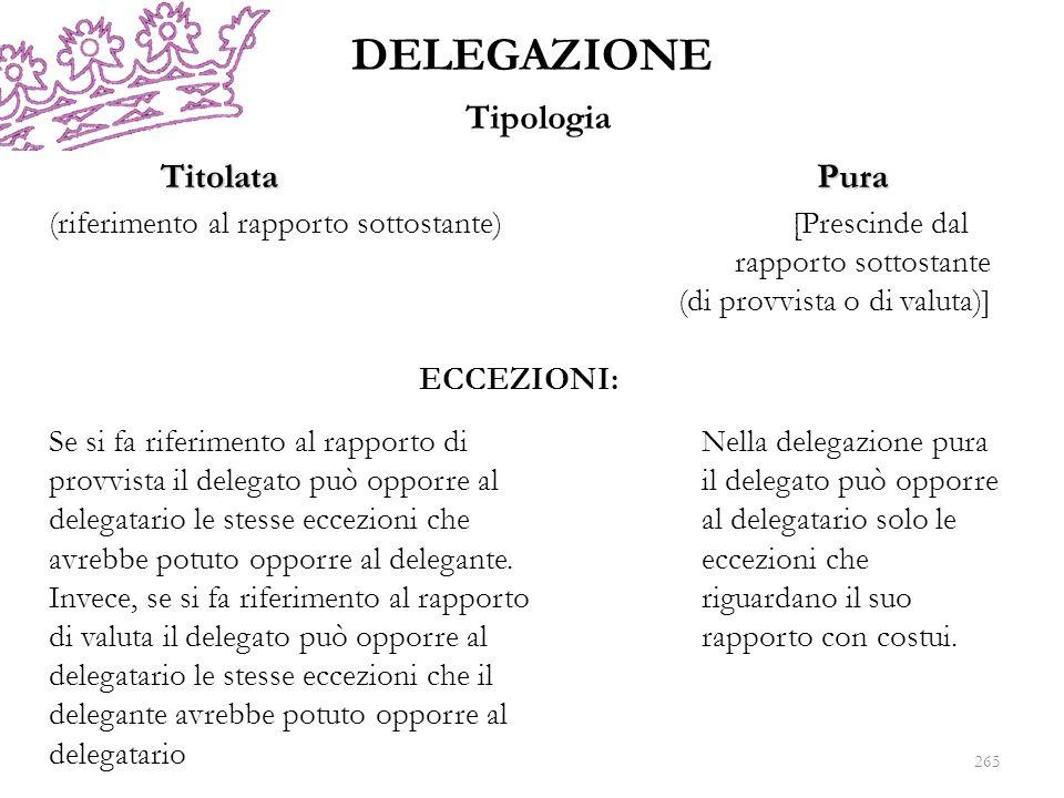 DELEGAZIONE Tipologia PuraTitolata (riferimento al rapporto sottostante) [Prescinde dal rapporto sottostante (di provvista o di valuta)] ECCEZIONI: Se