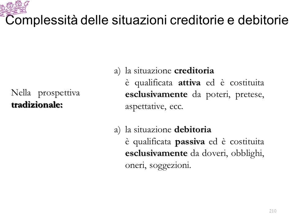 Complessità delle situazioni creditorie e debitorie creditoria a)la situazione creditoria attiva esclusivamente è qualificata attiva ed è costituita e