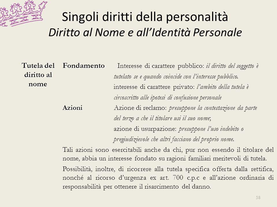 Singoli diritti della personalità Diritto al Nome e allIdentità Personale Tutela del diritto al nome Fondamento Fondamento Interesse di carattere pubb