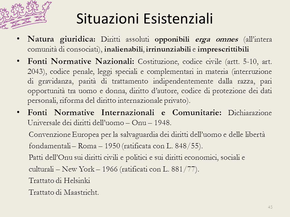 Situazioni Esistenziali Natura giuridica : Diritti assoluti opponibili erga omnes (allintera comunità di consociati), inalienabili, irrinunziabili e i