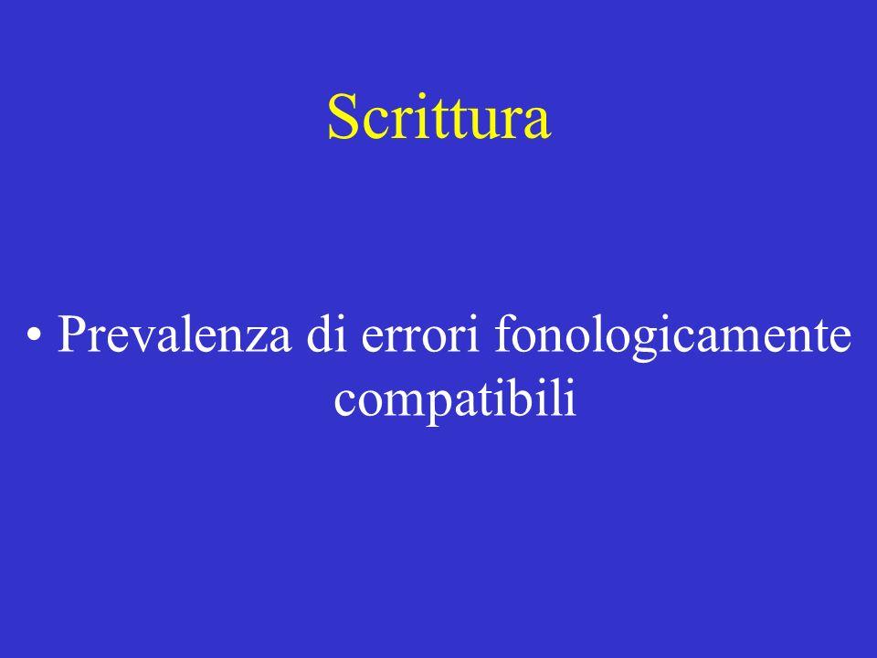 Scrittura Prevalenza di errori fonologicamente compatibili