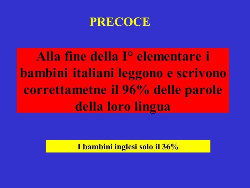 Alla fine della I° elementare i bambini italiani leggono e scrivono correttametne il 96% delle parole della loro lingua I bambini inglesi solo il 36%