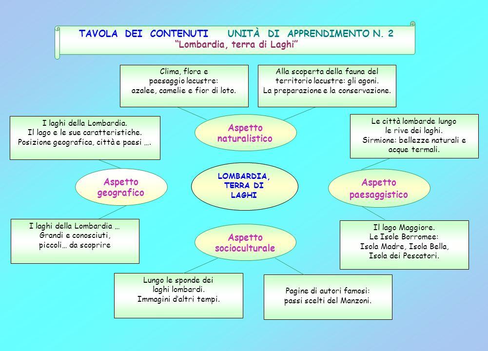 Ins.Maria Aurelia Cosentino Students Book Contents 1.