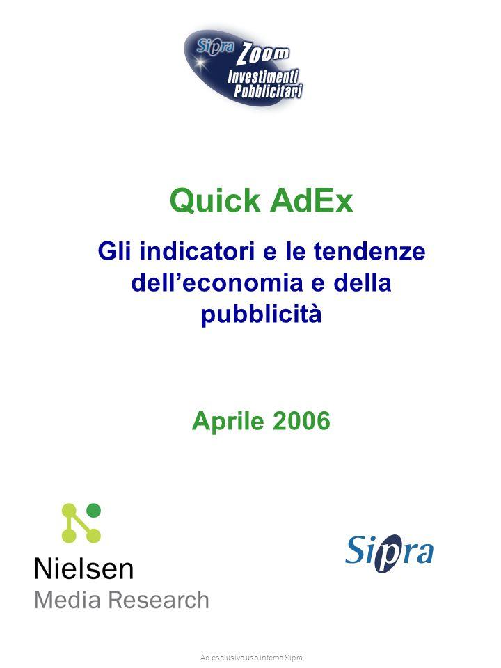 Quick AdEx Gli indicatori e le tendenze delleconomia e della pubblicità Aprile 2006 Ad esclusivo uso interno Sipra