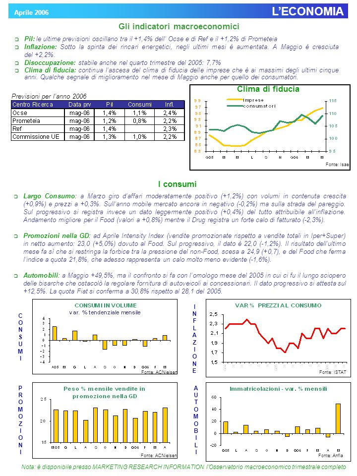 Gli indicatori macroeconomici LECONOMIA Nota: è disponibile presso MARKETING RESEARCH INFORMATION lOsservatorio macroeconomico trimestrale completo Pil: le ultime previsioni oscillano tra il +1,4% dell Ocse e di Ref e il +1,2% di Prometeia Inflazione: Sotto la spinta dei rincari energetici, negli ultimi mesi è aumentata.
