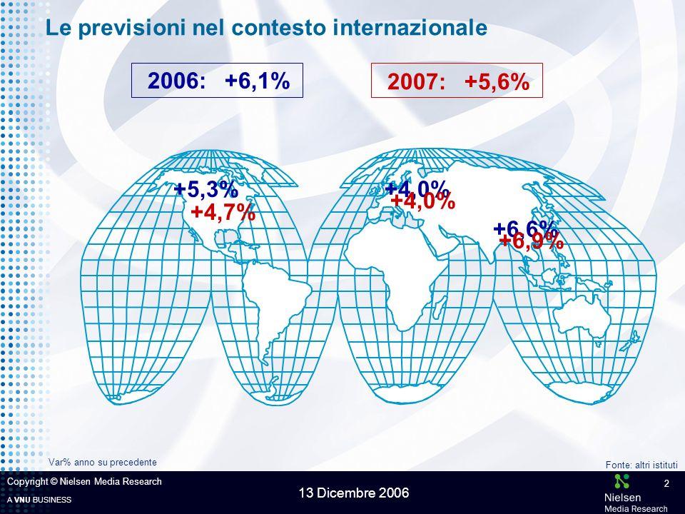 A VNU BUSINESS 13 Dicembre 2006 Copyright © Nielsen Media Research 2 Le previsioni nel contesto internazionale Var% anno su precedente +6,1%2006: +5,3%+4,0% +6,6% +5,6%2007: +4,7% +4,0% +6,9% Fonte: altri istituti