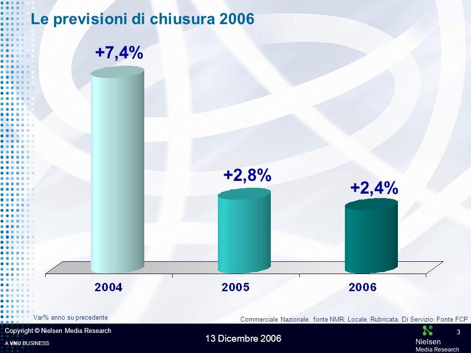A VNU BUSINESS 13 Dicembre 2006 Copyright © Nielsen Media Research 4 Le previsioni di chiusura 2006 - i mezzi TOTALE AFFISSIONI TELEVISIONE RADIO CINEMA QUOTIDIANI Stime su dati NMR, Fcp (Quot-altro), Audiposter (Affissioni), Osservatorio IAB/Assointernet PERIODICI INTERNET 2,5% -3,9% 0,8% 3,2% -9,2% 3,2% Var.