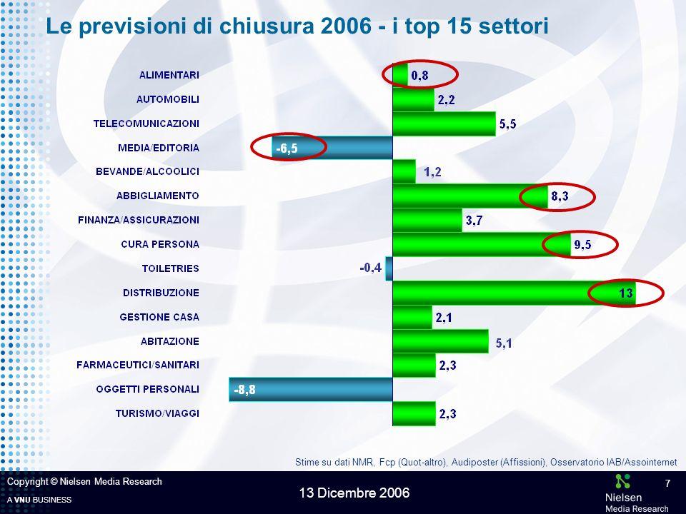 A VNU BUSINESS 13 Dicembre 2006 Copyright © Nielsen Media Research 7 Le previsioni di chiusura 2006 - i top 15 settori Stime su dati NMR, Fcp (Quot-altro), Audiposter (Affissioni), Osservatorio IAB/Assointernet