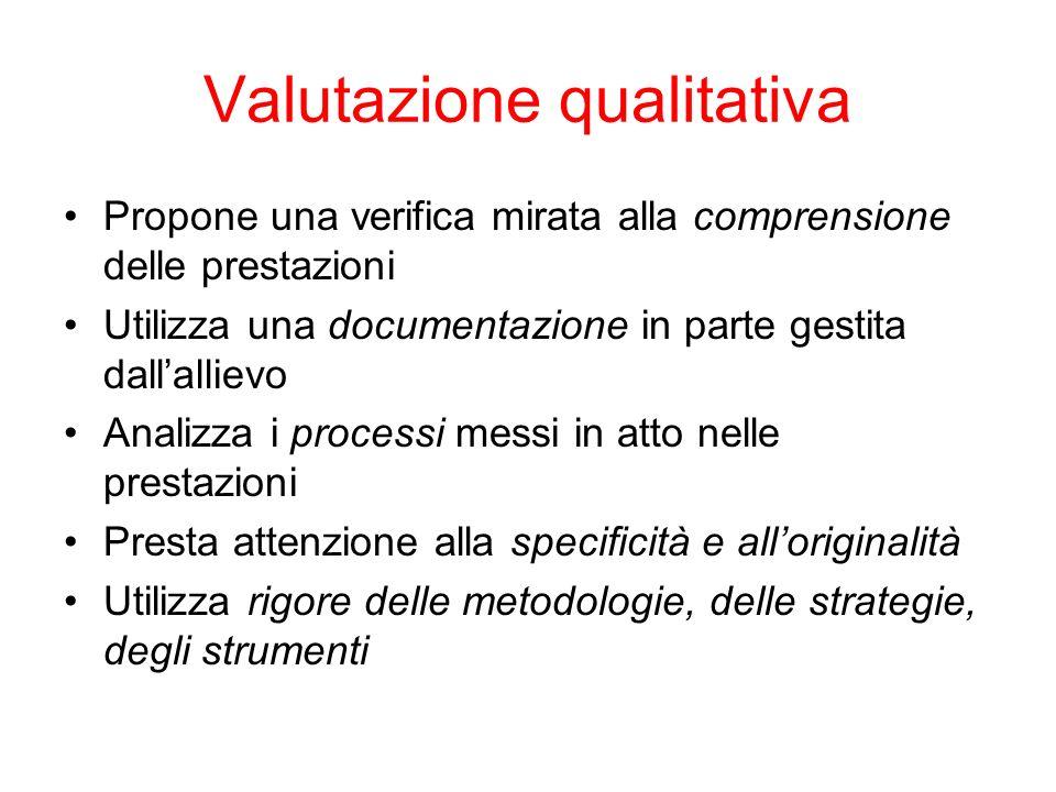 Valutazione qualitativa Propone una verifica mirata alla comprensione delle prestazioni Utilizza una documentazione in parte gestita dallallievo Analizza i processi messi in atto nelle prestazioni Presta attenzione alla specificità e alloriginalità Utilizza rigore delle metodologie, delle strategie, degli strumenti