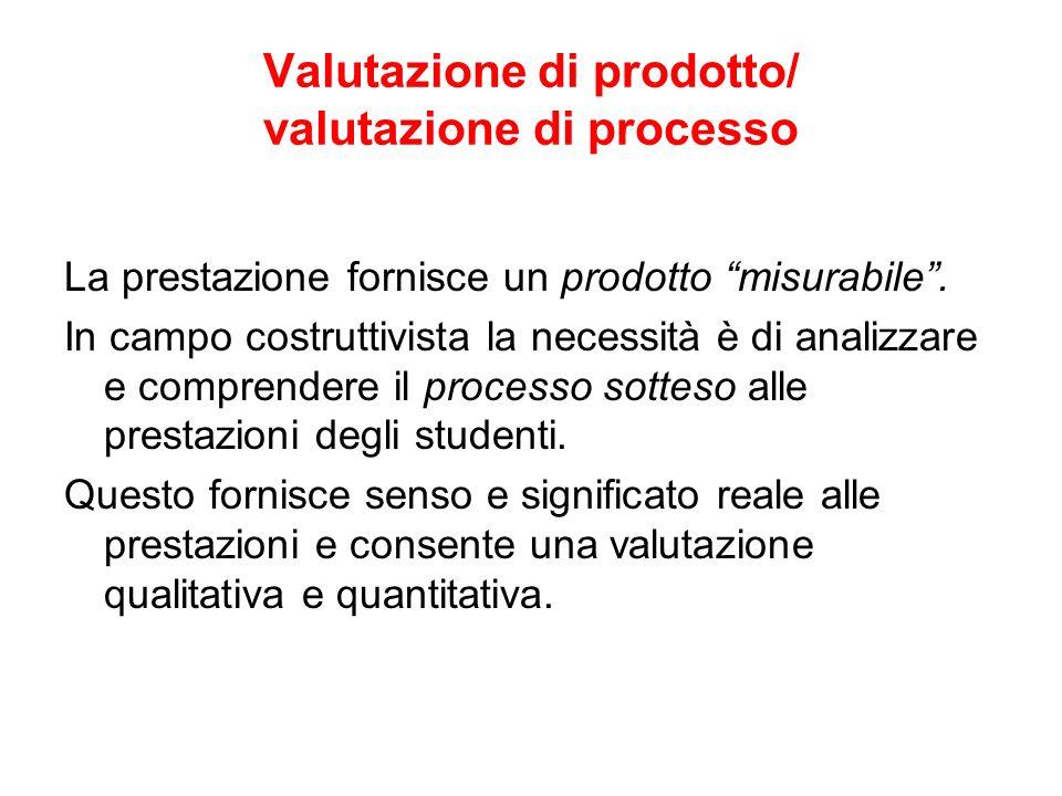 Valutazione di prodotto/ valutazione di processo La prestazione fornisce un prodotto misurabile.