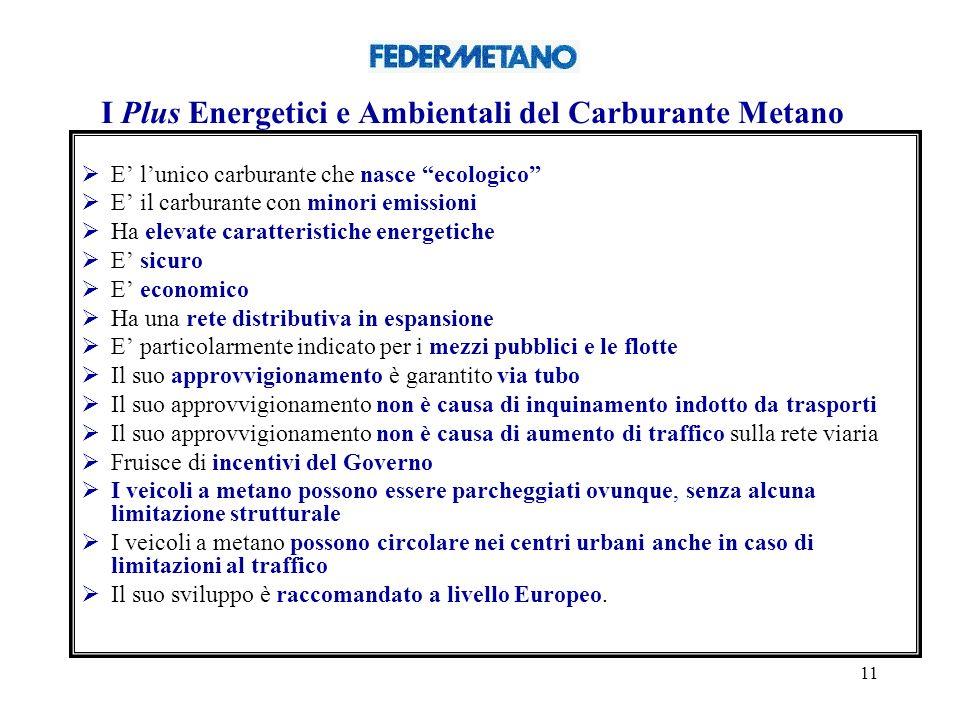 11 I Plus Energetici e Ambientali del Carburante Metano E lunico carburante che nasce ecologico E il carburante con minori emissioni Ha elevate caratt