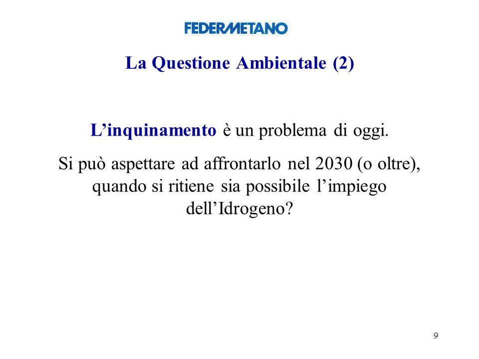 9 La Questione Ambientale (2) Linquinamento è un problema di oggi.