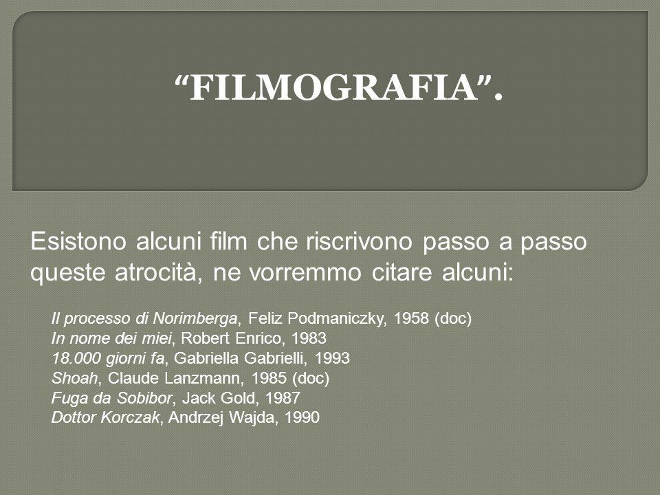 FILMOGRAFIA.