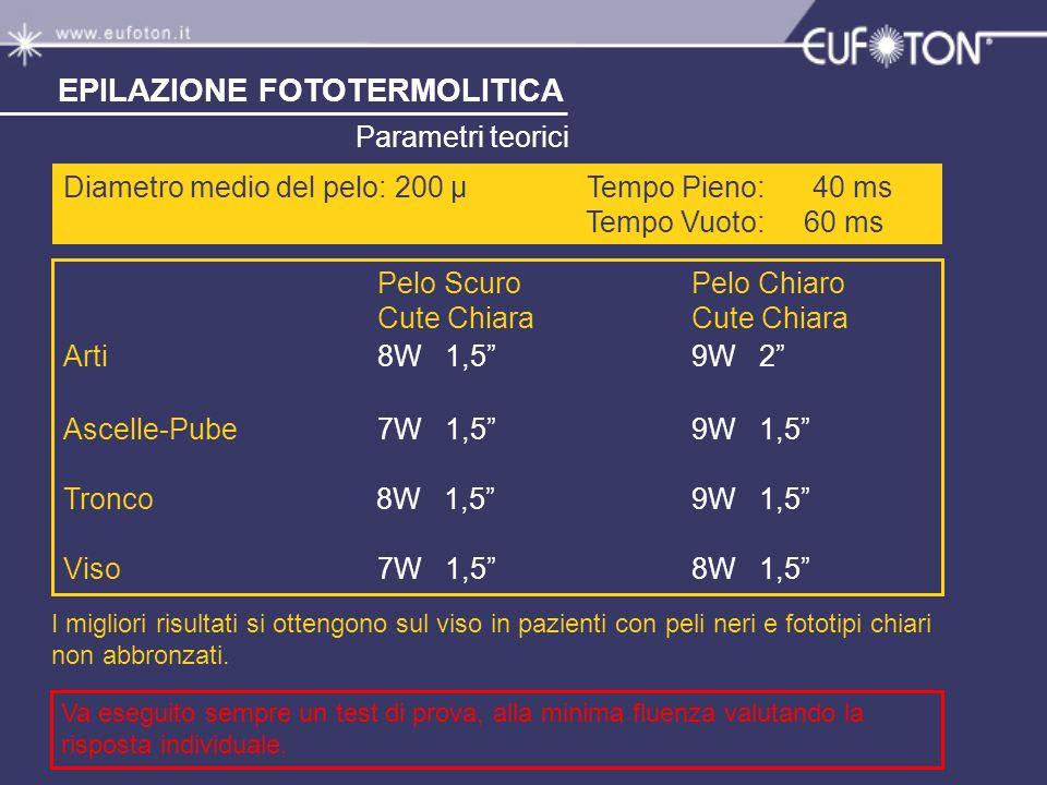 Pelo ScuroPelo ChiaroCute Chiara Arti 8W 1,59W 2 Ascelle-Pube7W 1,59W 1,5 Tronco 8W 1,59W 1,5 Viso7W 1,58W 1,5 Diametro medio del pelo: 200 µ Tempo Pi