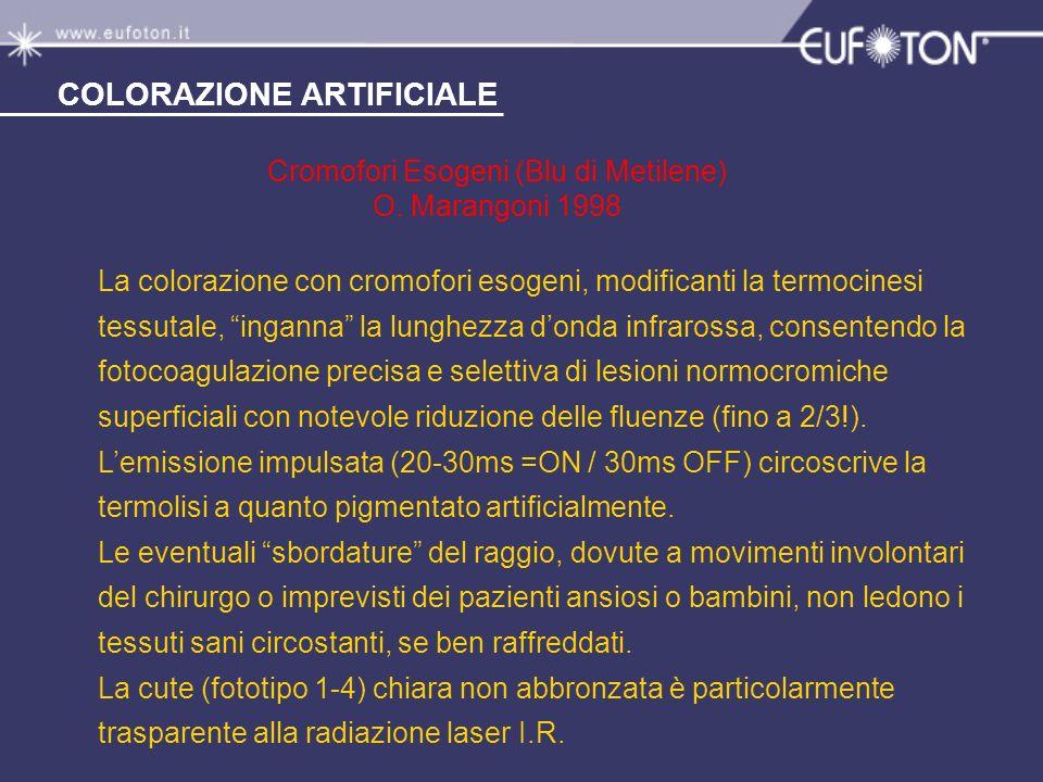 Con cromofori esogeni si riducono Fluenza e Penetrazione del raggio a paritá di effetto dannoso 7,5 W 2,5 W