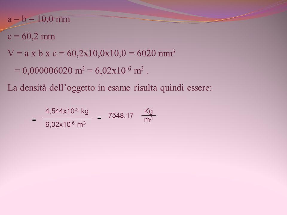 a = b = 10,0 mm c = 60,2 mm V = a x b x c = 60,2x10,0x10,0 = 6020 mm 3 = 0,000006020 m 3 = 6,02x10 -6 m 3. La densità delloggetto in esame risulta qui