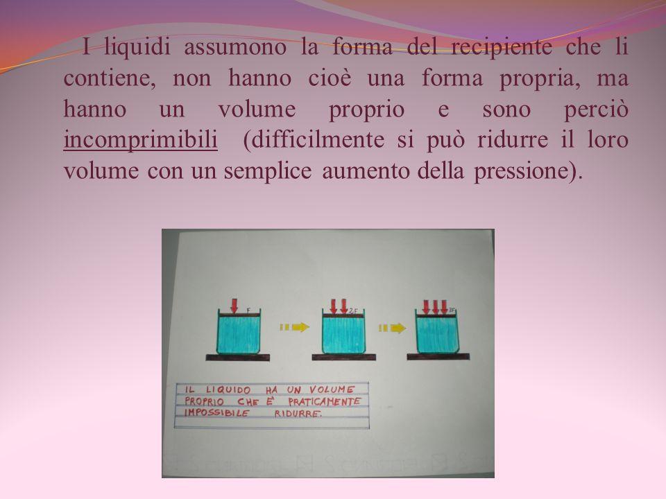 I liquidi assumono la forma del recipiente che li contiene, non hanno cioè una forma propria, ma hanno un volume proprio e sono perciò incomprimibili