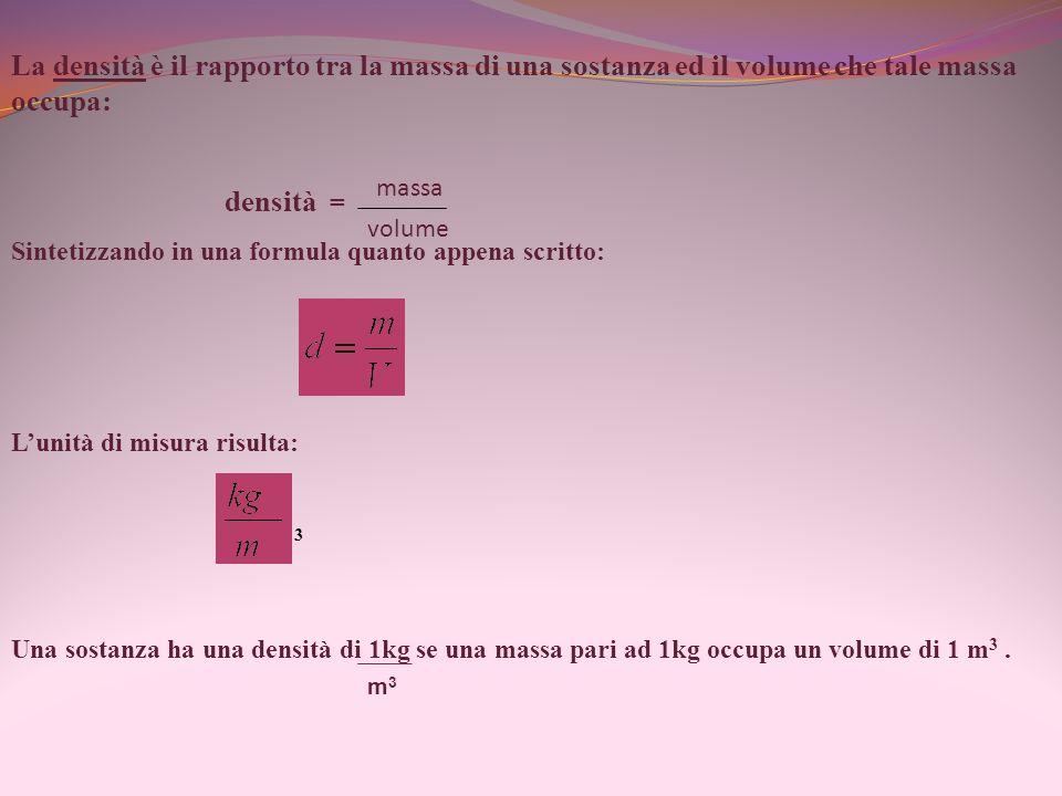 La densità è il rapporto tra la massa di una sostanza ed il volume che tale massa occupa: densità = Sintetizzando in una formula quanto appena scritto