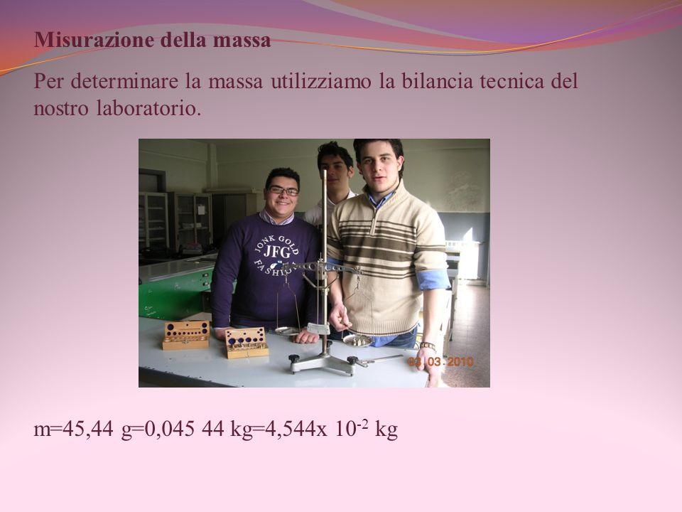 Misurazione della massa Per determinare la massa utilizziamo la bilancia tecnica del nostro laboratorio. m=45,44 g=0,045 44 kg=4,544x 10 -2 kg