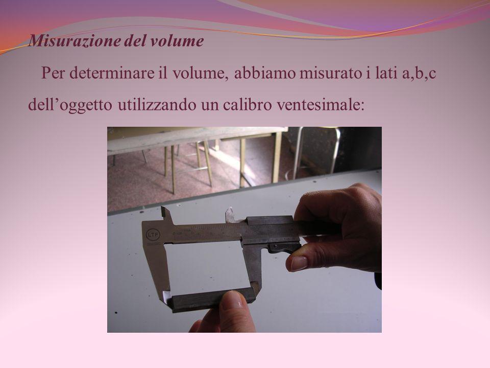 Misurazione del volume Per determinare il volume, abbiamo misurato i lati a,b,c delloggetto utilizzando un calibro ventesimale: