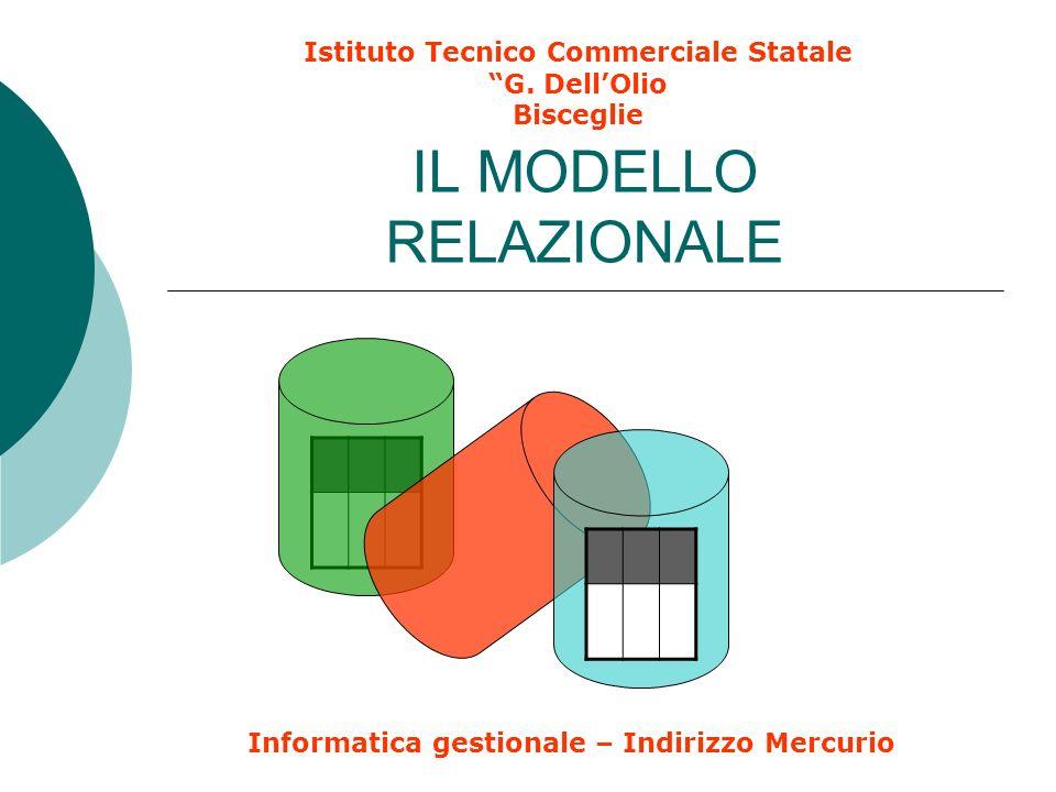 Istituto Tecnico Commerciale Statale G.