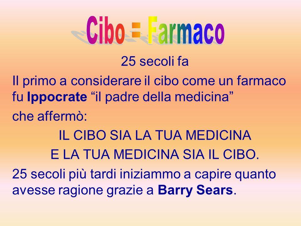 25 secoli fa Il primo a considerare il cibo come un farmaco fu Ippocrate il padre della medicina che affermò: IL CIBO SIA LA TUA MEDICINA E LA TUA MEDICINA SIA IL CIBO.