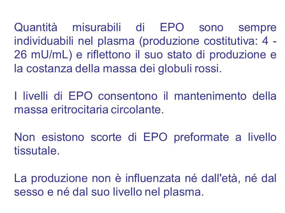 Quantità misurabili di EPO sono sempre individuabili nel plasma (produzione costitutiva: 4 - 26 mU/mL) e riflettono il suo stato di produzione e la co