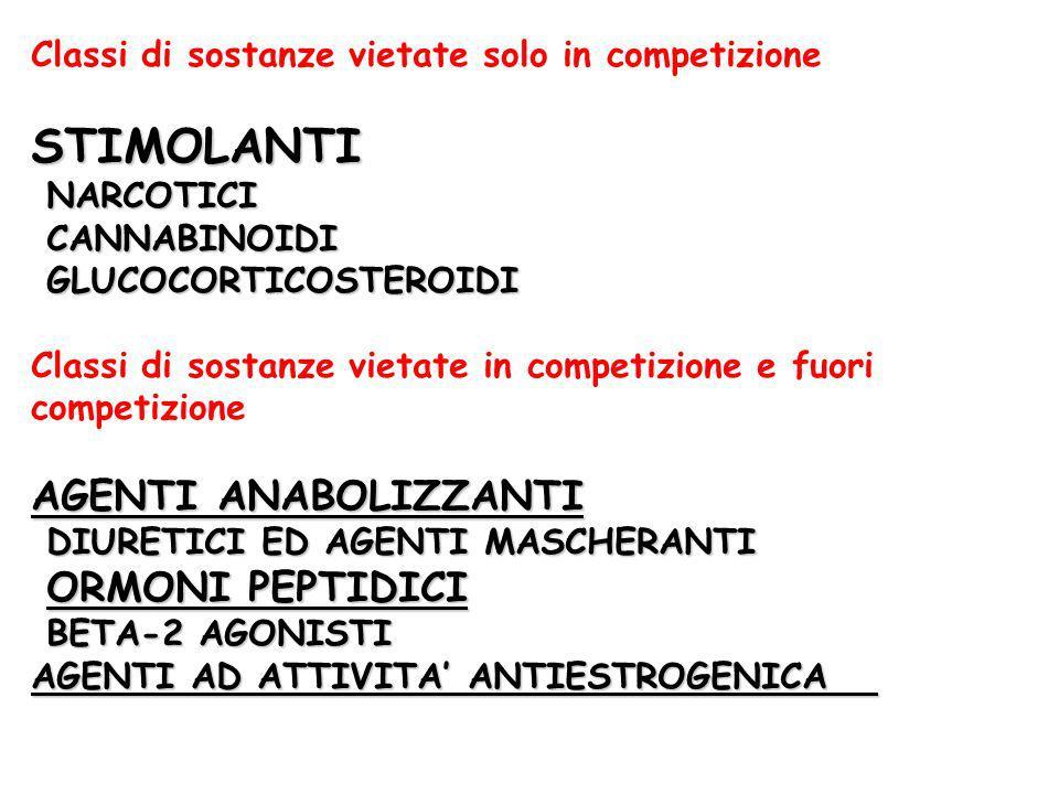 Classi di sostanze vietate solo in competizioneSTIMOLANTI NARCOTICI NARCOTICI CANNABINOIDI CANNABINOIDI GLUCOCORTICOSTEROIDI GLUCOCORTICOSTEROIDI Clas