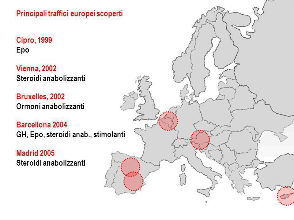 Cipro, 1999 Epo Vienna, 2002 Steroidi anabolizzanti Bruxelles, 2002 Ormoni anabolizzanti Madrid 2005 Steroidi anabolizzanti Barcellona 2004 GH, Epo, s