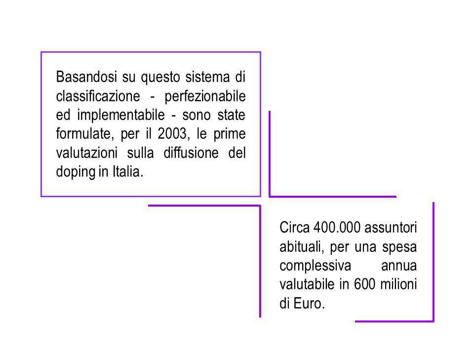 Basandosi su questo sistema di classificazione - perfezionabile ed implementabile - sono state formulate, per il 2003, le prime valutazioni sulla diffusione del doping in Italia.