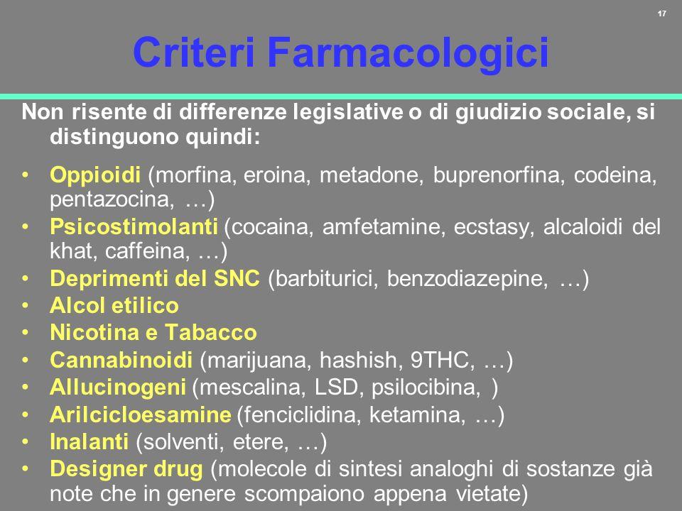 17 Criteri Farmacologici Non risente di differenze legislative o di giudizio sociale, si distinguono quindi: Oppioidi (morfina, eroina, metadone, bupr