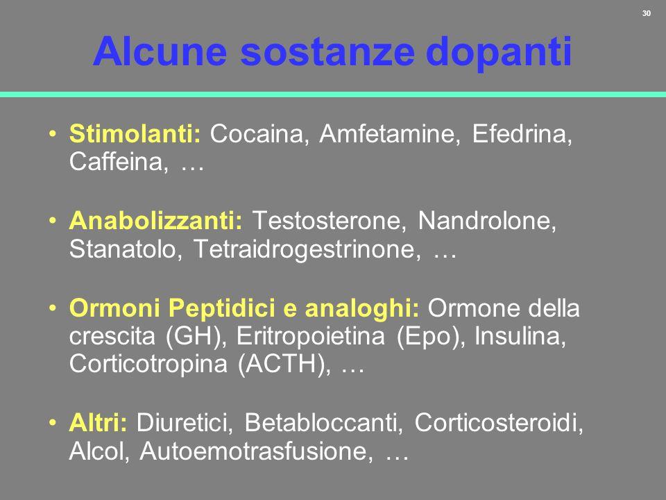 30 Alcune sostanze dopanti Stimolanti: Cocaina, Amfetamine, Efedrina, Caffeina, … Anabolizzanti: Testosterone, Nandrolone, Stanatolo, Tetraidrogestrin