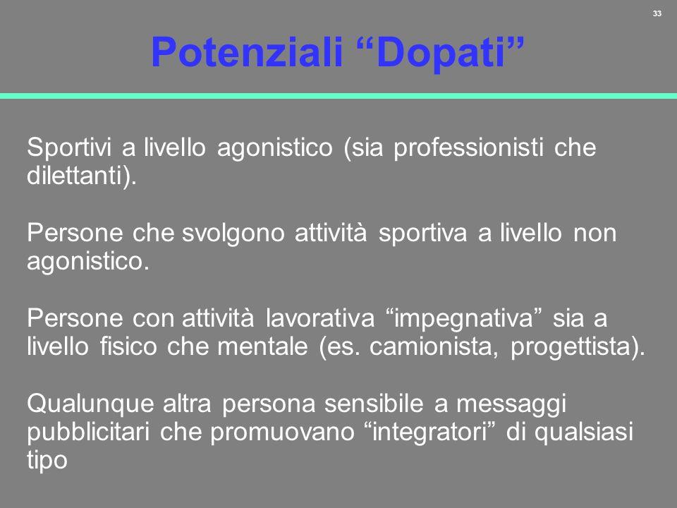 33 Potenziali Dopati Sportivi a livello agonistico (sia professionisti che dilettanti). Persone che svolgono attività sportiva a livello non agonistic