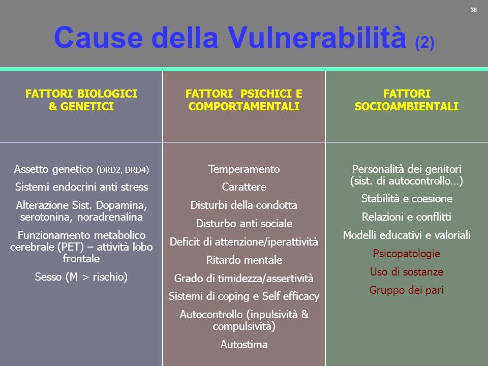 38 Cause della Vulnerabilità (2) FATTORI BIOLOGICI & GENETICI FATTORI PSICHICI E COMPORTAMENTALI FATTORI SOCIOAMBIENTALI Assetto genetico (DRD2, DRD4)