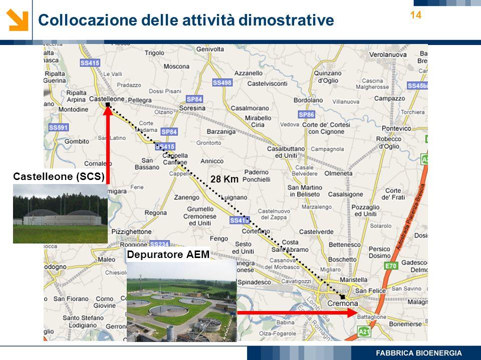14 Collocazione delle attività dimostrative Castelleone (SCS) Depuratore AEM 28 Km