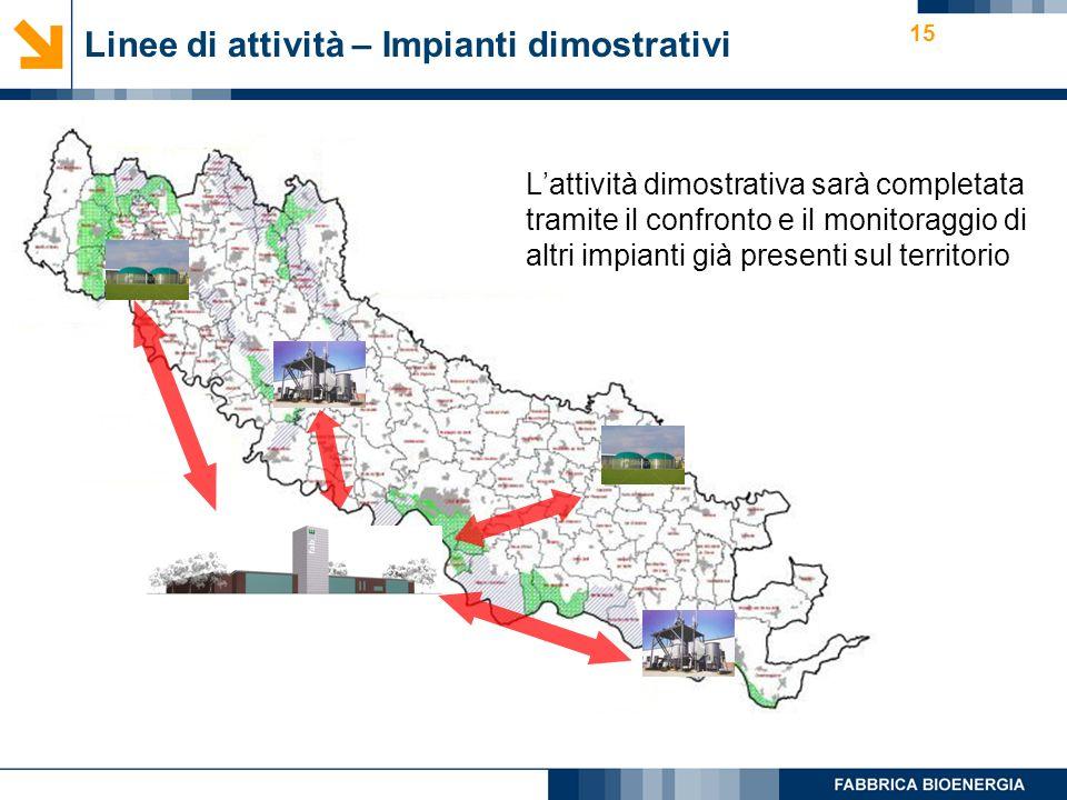 15 Linee di attività – Impianti dimostrativi Lattività dimostrativa sarà completata tramite il confronto e il monitoraggio di altri impianti già presenti sul territorio