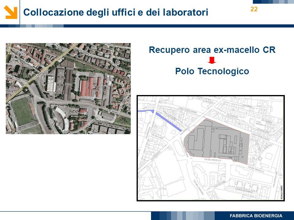 22 Collocazione degli uffici e dei laboratori Recupero area ex-macello CR Polo Tecnologico