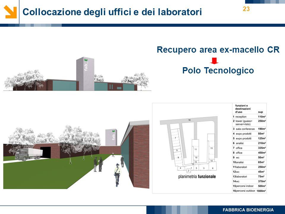 23 Collocazione degli uffici e dei laboratori Recupero area ex-macello CR Polo Tecnologico