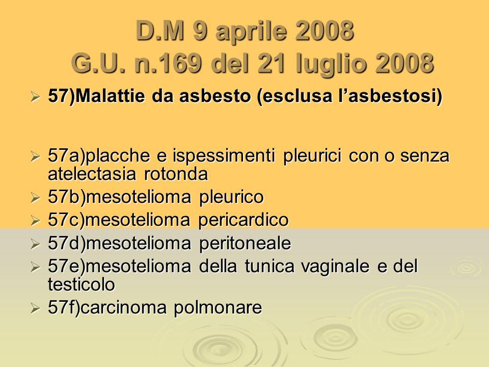 D.M 9 aprile 2008 G.U. n.169 del 21 luglio 2008 57)Malattie da asbesto (esclusa lasbestosi) 57)Malattie da asbesto (esclusa lasbestosi) 57a)placche e