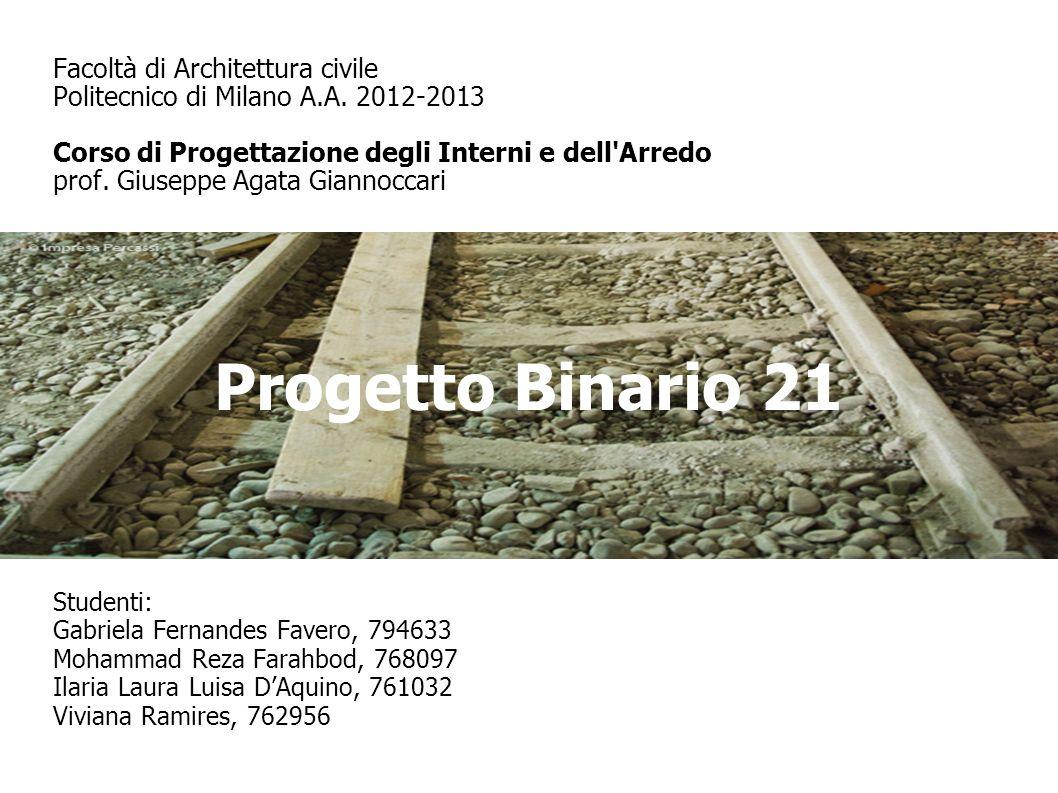 Facoltà di Architettura civile Politecnico di Milano A.A. 2012-2013 Corso di Progettazione degli Interni e dell'Arredo prof. Giuseppe Agata Giannoccar