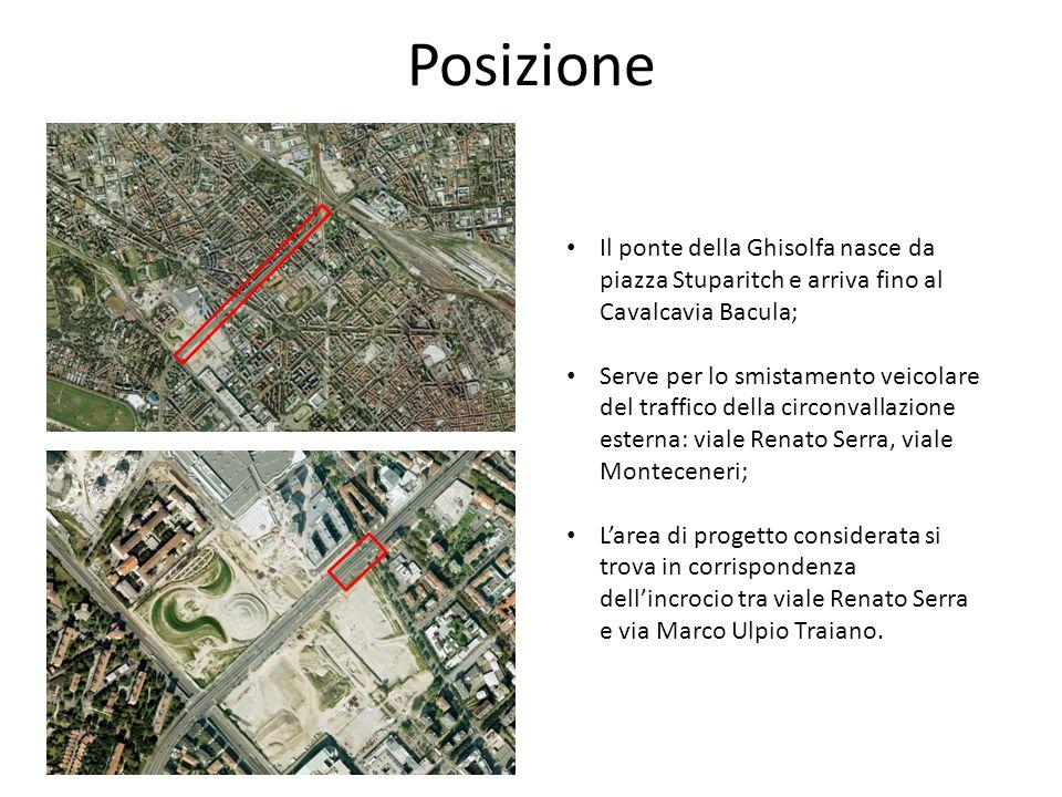 Questioni Ampio spazio; Spazio sottoutilizzato (utilizzo con soli parcheggi); Luogo senza carattere.