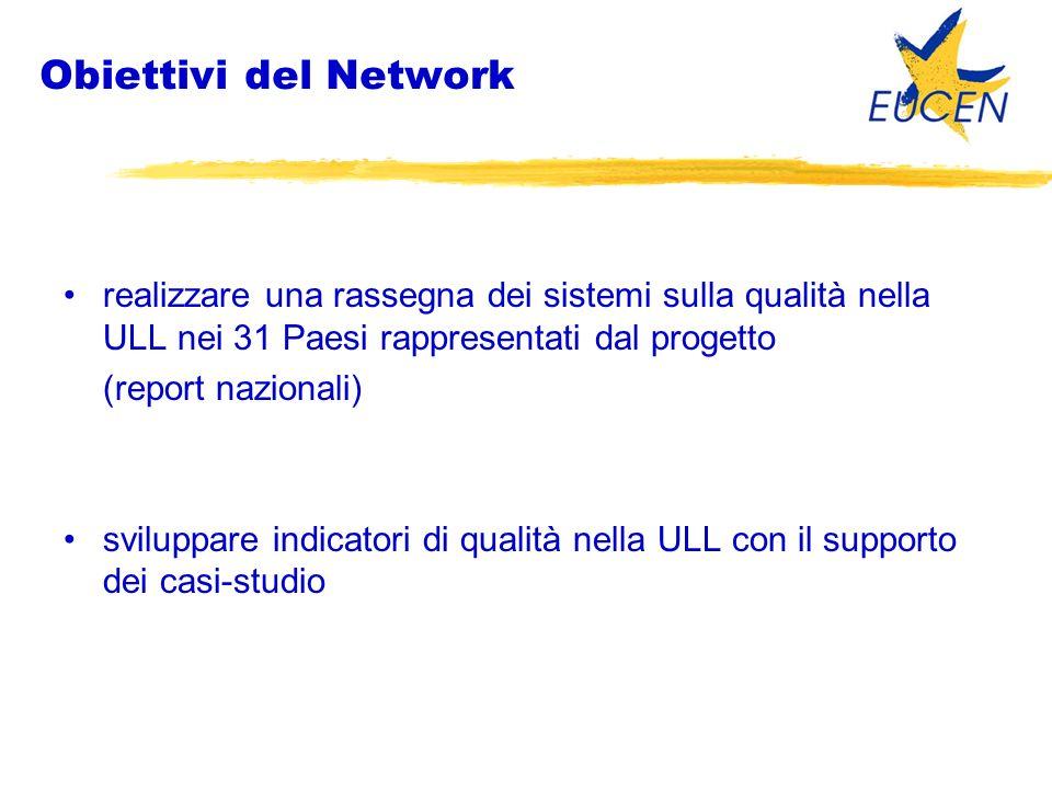 Obiettivi del Network realizzare una rassegna dei sistemi sulla qualità nella ULL nei 31 Paesi rappresentati dal progetto (report nazionali) sviluppare indicatori di qualità nella ULL con il supporto dei casi-studio