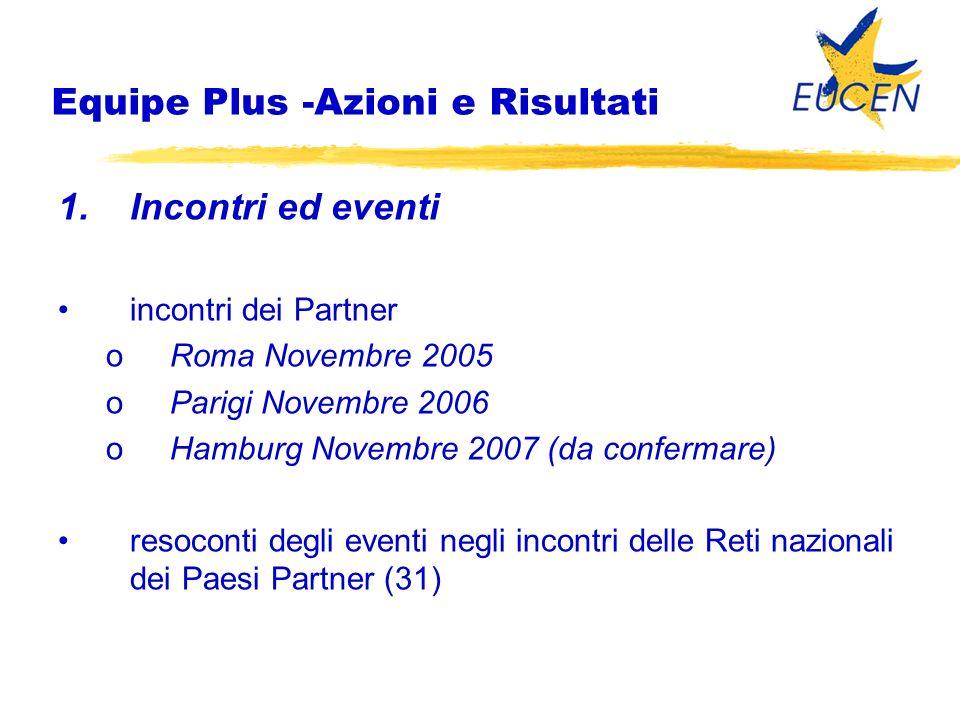 Equipe Plus -Azioni e Risultati 1.Incontri ed eventi incontri dei Partner oRoma Novembre 2005 oParigi Novembre 2006 oHamburg Novembre 2007 (da confermare) resoconti degli eventi negli incontri delle Reti nazionali dei Paesi Partner (31)