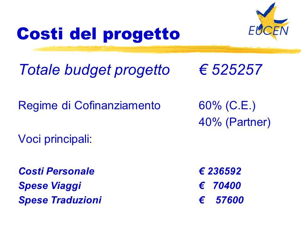 Costi del progetto Totale budget progetto 525257 Regime di Cofinanziamento 60% (C.E.) 40% (Partner) Voci principali: Costi Personale 236592 Spese Viaggi 70400 Spese Traduzioni 57600