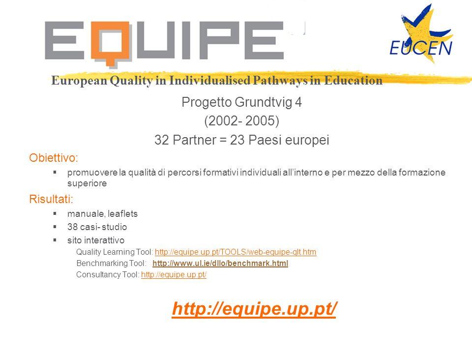 Progetto Grundtvig 4 (2002- 2005) 32 Partner = 23 Paesi europei Obiettivo: promuovere la qualità di percorsi formativi individuali allinterno e per mezzo della formazione superiore Risultati: manuale, leaflets 38 casi- studio sito interattivo Quality Learning Tool: http://equipe.up.pt/TOOLS/web-equipe-qlt.htm Benchmarking Tool: http://www.ul.ie/dllo/benchmark.htmlhttp://www.ul.ie/dllo/benchmark.html Consultancy Tool: http://equipe.up.pt/ http://equipe.up.pt/ European Quality in Individualised Pathways in Education
