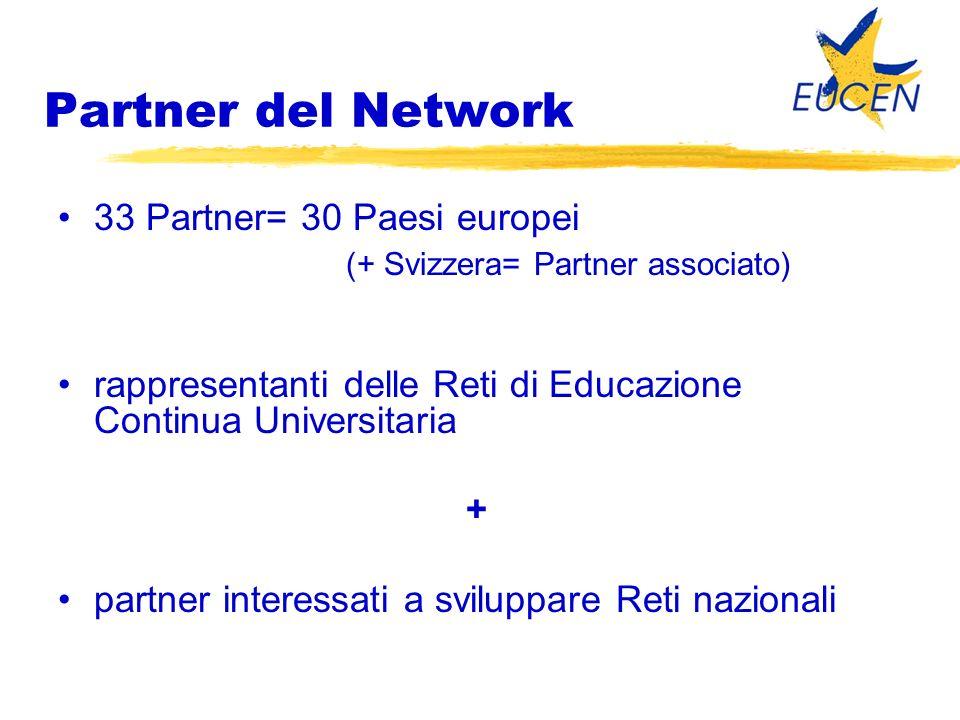 33 Partner= 30 Paesi europei (+ Svizzera= Partner associato) rappresentanti delle Reti di Educazione Continua Universitaria + partner interessati a sviluppare Reti nazionali Partner del Network