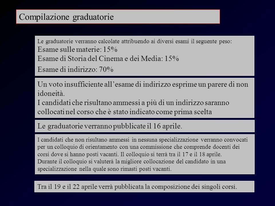 Graduatorie Compilazione graduatorie Le graduatorie verranno calcolate attribuendo ai diversi esami il seguente peso: Esame sulle materie: 15% Esame di Storia del Cinema e dei Media: 15% Esame di indirizzo: 70% Le graduatorie verranno pubblicate il 16 aprile.