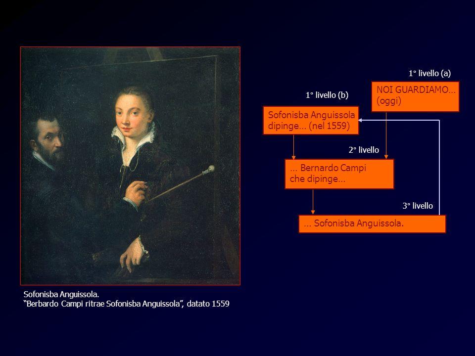 Anguissola 2a Sofonisba Anguissola. Berbardo Campi ritrae Sofonisba Anguissola, datato 1559 NOI GUARDIAMO… (oggi) Sofonisba Anguissola dipinge… (nel 1